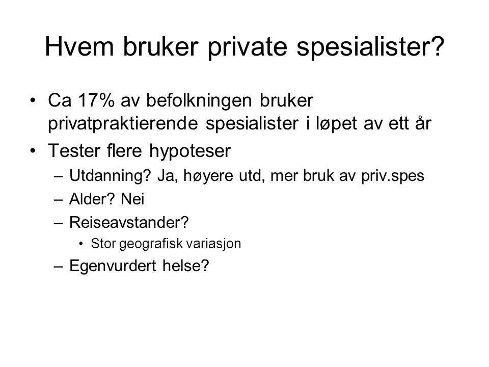 Hvem bruker private spesialister.