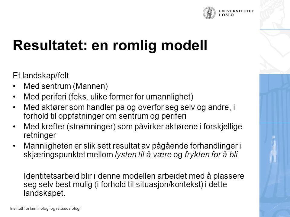 Institutt for kriminologi og rettssosiologi Resultatet: en romlig modell Et landskap/felt Med sentrum (Mannen) Med periferi (feks. ulike former for um