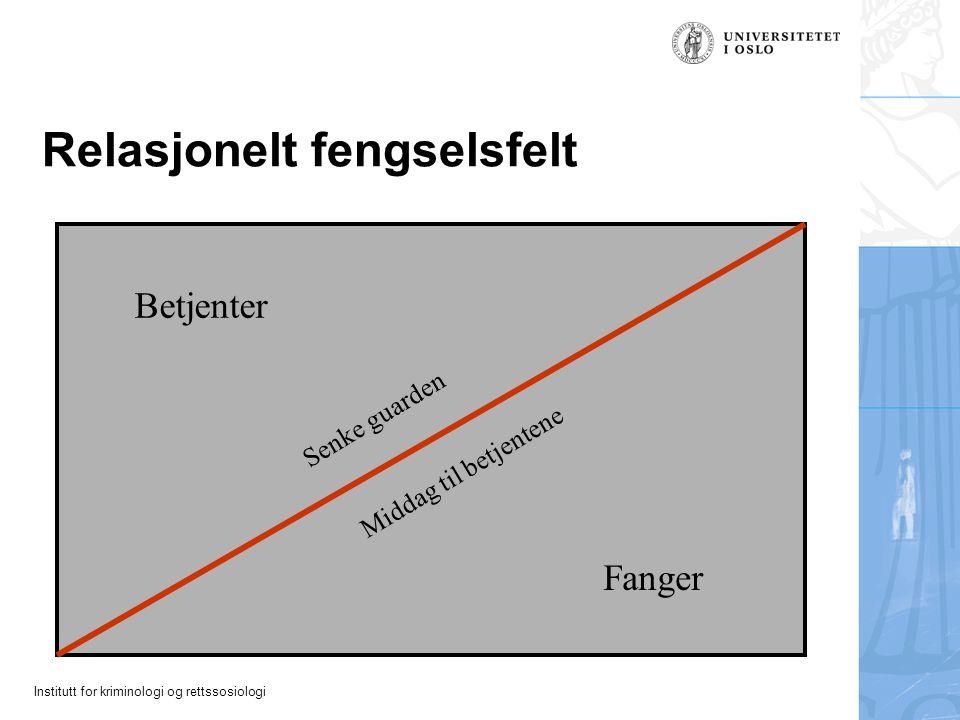 Institutt for kriminologi og rettssosiologi Relasjonelt fengselsfelt Betjenter Fanger Middag til betjentene Senke guarden