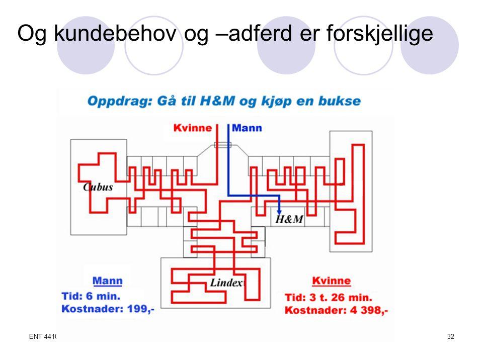 ENT 4410 økt 2Tronn Å. Skjerstad32 Og kundebehov og –adferd er forskjellige