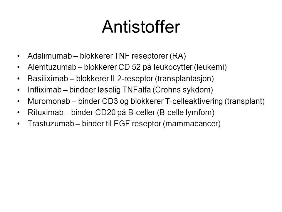 Antistoffer Adalimumab – blokkerer TNF reseptorer (RA) Alemtuzumab – blokkerer CD 52 på leukocytter (leukemi) Basiliximab – blokkerer IL2-reseptor (tr