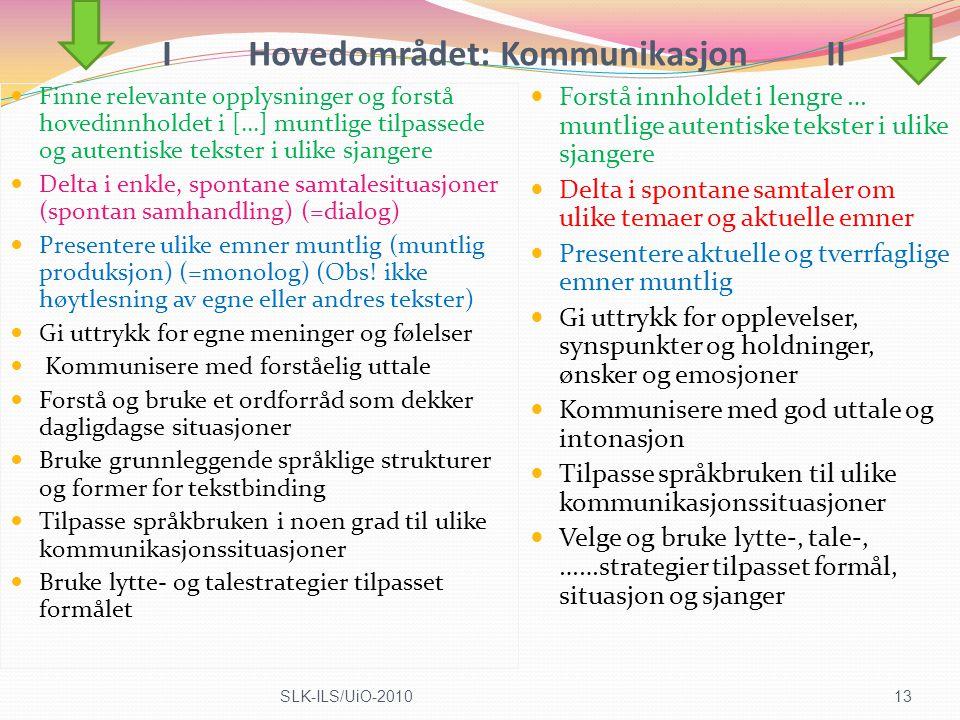 I Hovedområdet: Kommunikasjon II Finne relevante opplysninger og forstå hovedinnholdet i […] muntlige tilpassede og autentiske tekster i ulike sjanger
