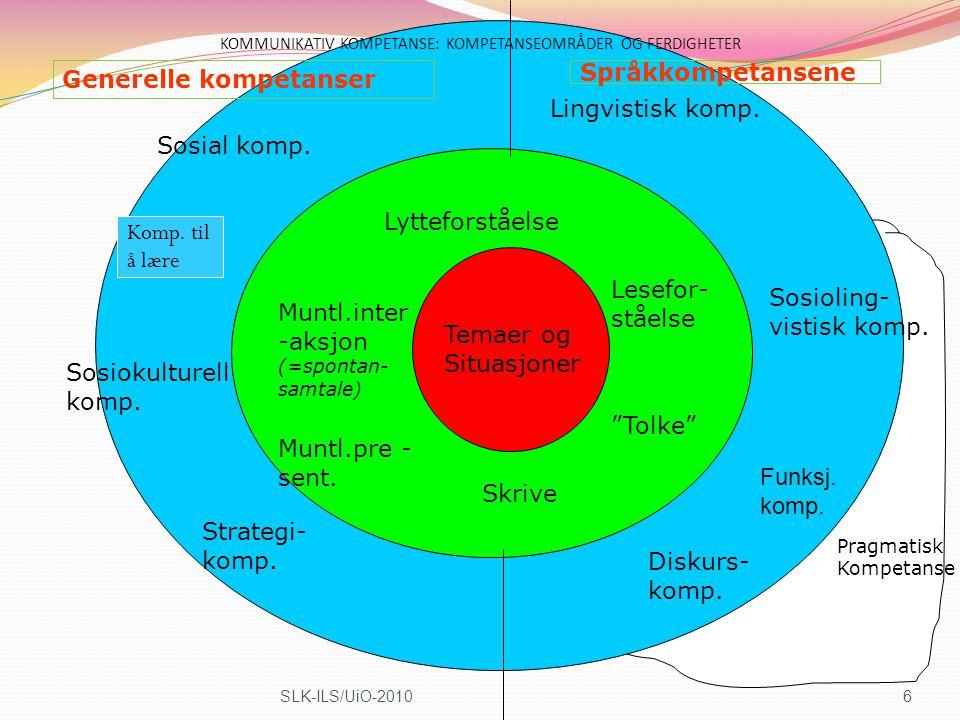 Pragmatisk Kompetanse Lingvistisk komp. Sosiokulturell komp. Sosioling- vistisk komp. Sosial komp. Diskurs- komp. Strategi- komp. Lytteforståelse Lese