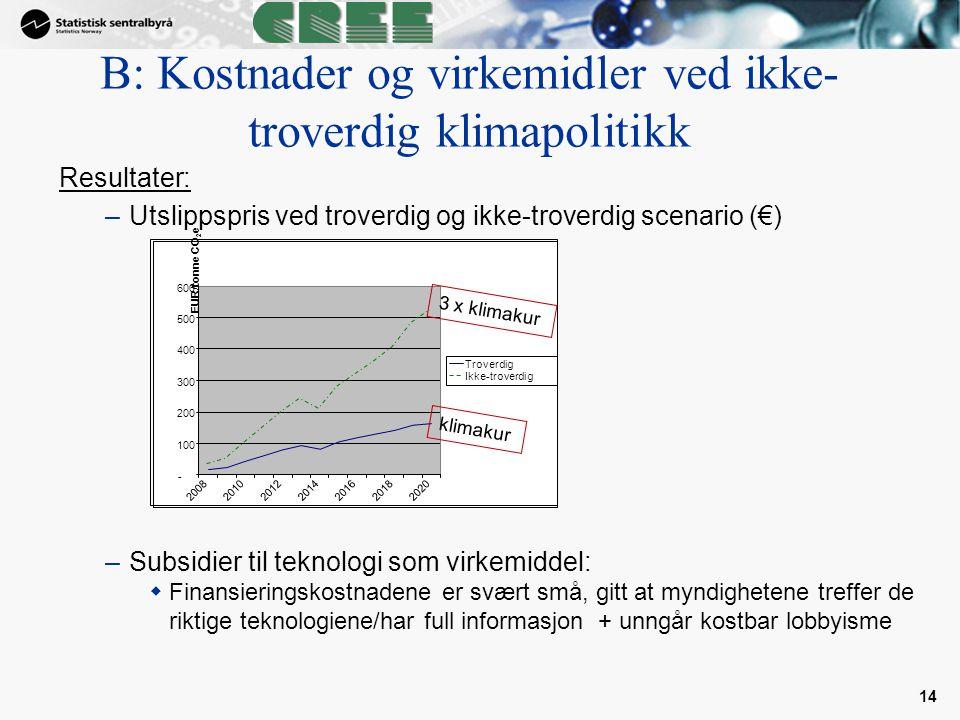 14 Resultater: –Utslippspris ved troverdig og ikke-troverdig scenario (€) –Subsidier til teknologi som virkemiddel:  Finansieringskostnadene er svært