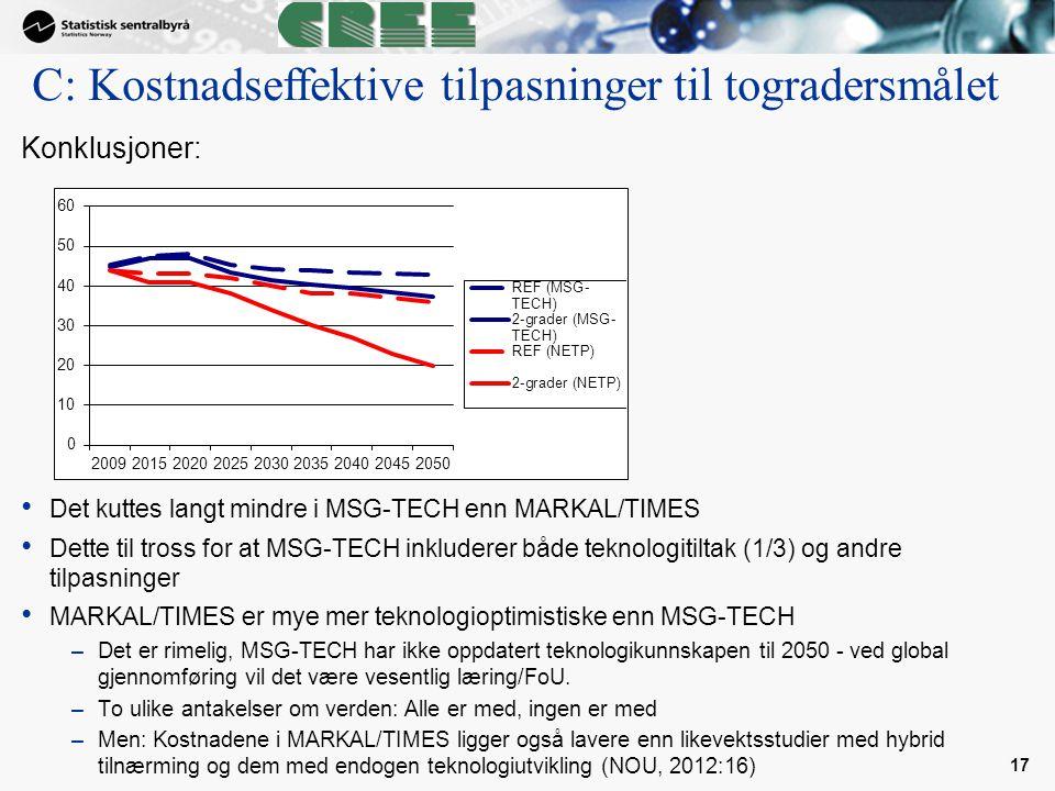 Konklusjoner: Det kuttes langt mindre i MSG-TECH enn MARKAL/TIMES Dette til tross for at MSG-TECH inkluderer både teknologitiltak (1/3) og andre tilpa