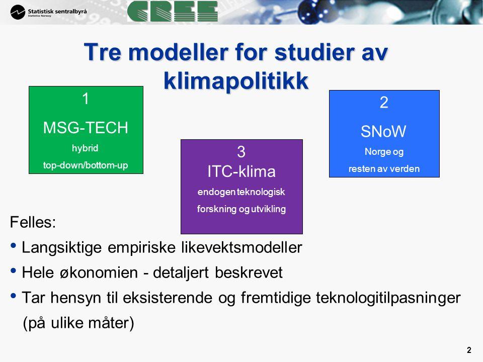 2 2 Tre modeller for studier av klimapolitikk Felles: Langsiktige empiriske likevektsmodeller Hele økonomien - detaljert beskrevet Tar hensyn til eksi