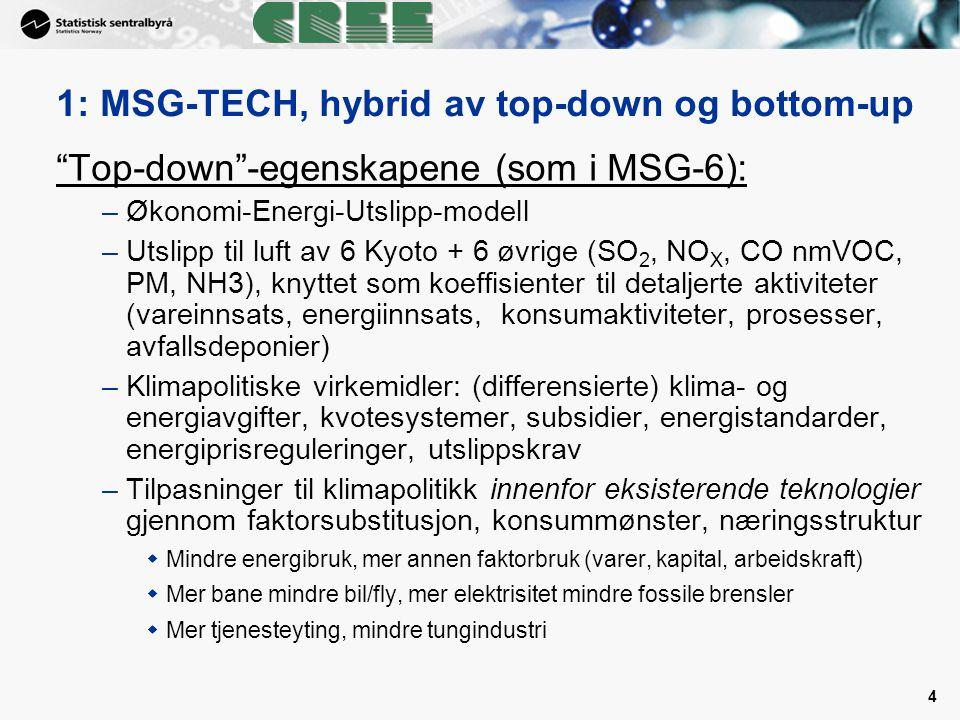"""4 1: MSG-TECH, hybrid av top-down og bottom-up """"Top-down""""-egenskapene (som i MSG-6): –Økonomi-Energi-Utslipp-modell –Utslipp til luft av 6 Kyoto + 6 ø"""