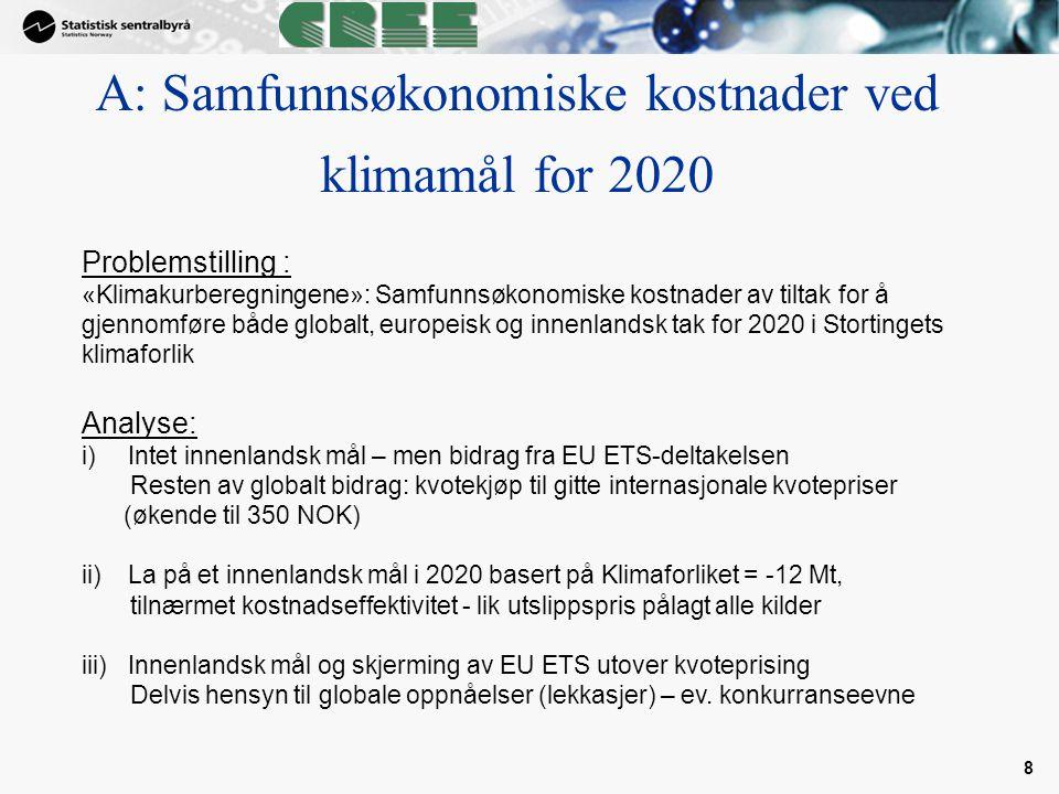 8 A: Samfunnsøkonomiske kostnader ved klimamål for 2020 Problemstilling : «Klimakurberegningene»: Samfunnsøkonomiske kostnader av tiltak for å gjennom