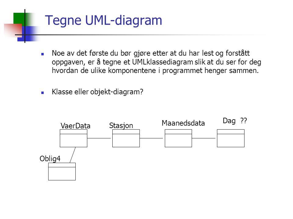 Tegne UML-diagram Noe av det første du bør gjøre etter at du har lest og forstått oppgaven, er å tegne et UMLklassediagram slik at du ser for deg hvordan de ulike komponentene i programmet henger sammen.