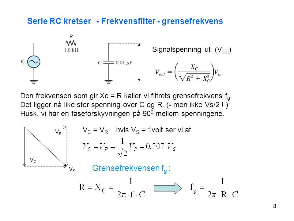 8 Serie RC kretser - Frekvensfilter - grensefrekvens Signalspenning ut (V out ) Den frekvensen som gir Xc = R kaller vi filtrets grensefrekvens f g. D