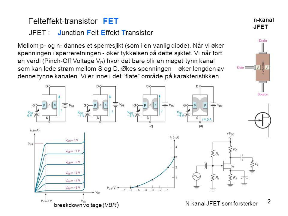3 Felteffekt-transistor FET På samme måte som under bipolare junction transistorer innføres her Transconductance g m.