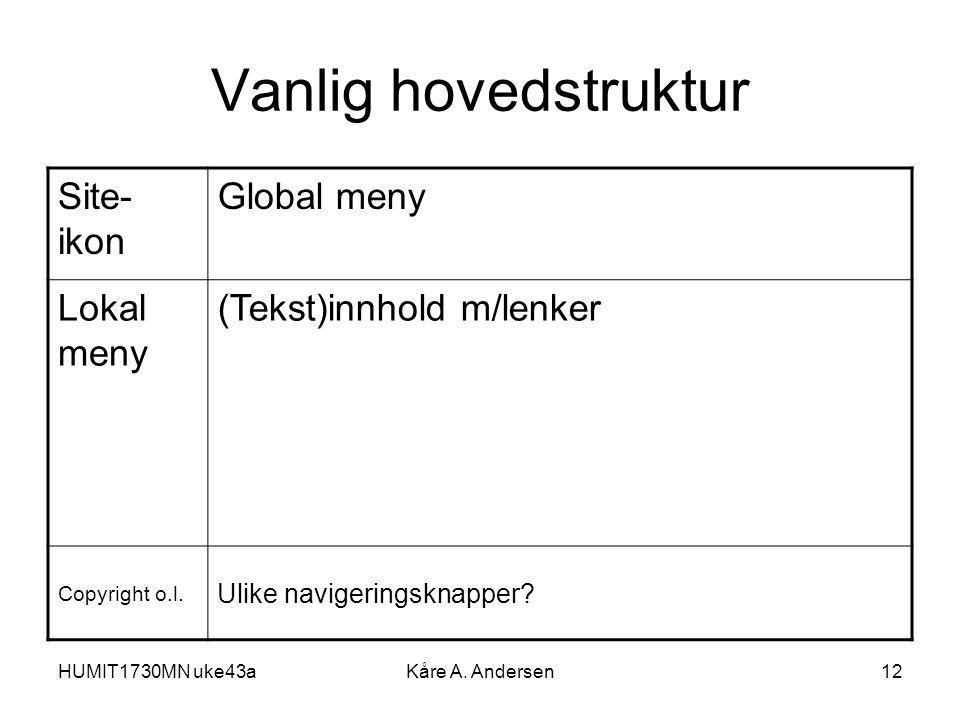 HUMIT1730MN uke43aKåre A.