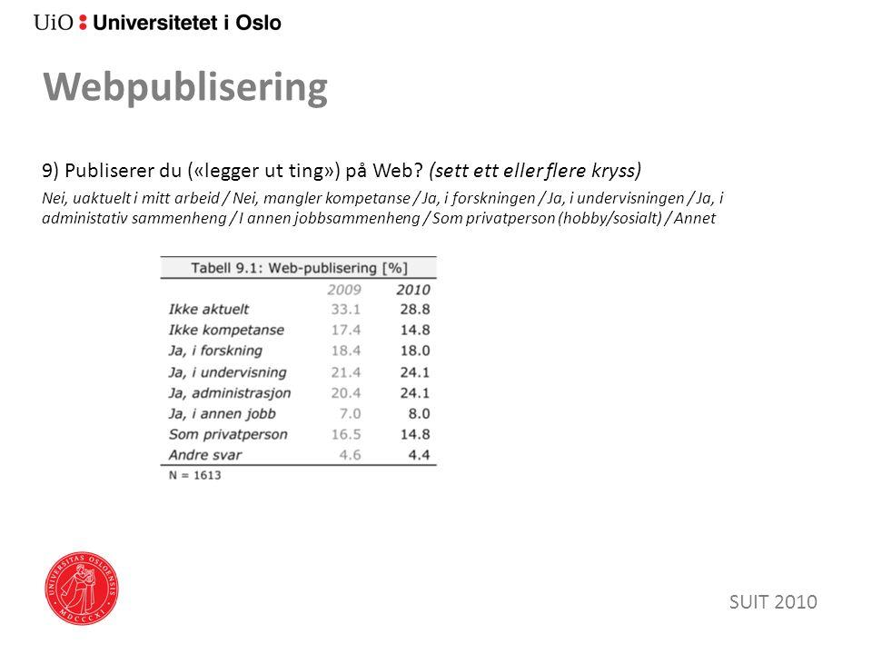 Webpublisering 9) Publiserer du («legger ut ting») på Web.
