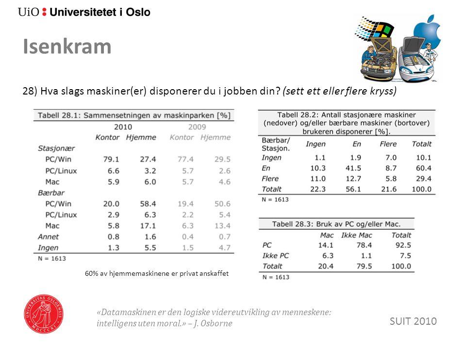 28) Hva slags maskiner(er) disponerer du i jobben din? (sett ett eller flere kryss) Isenkram SUIT 2010 «Datamaskinen er den logiske videreutvikling av