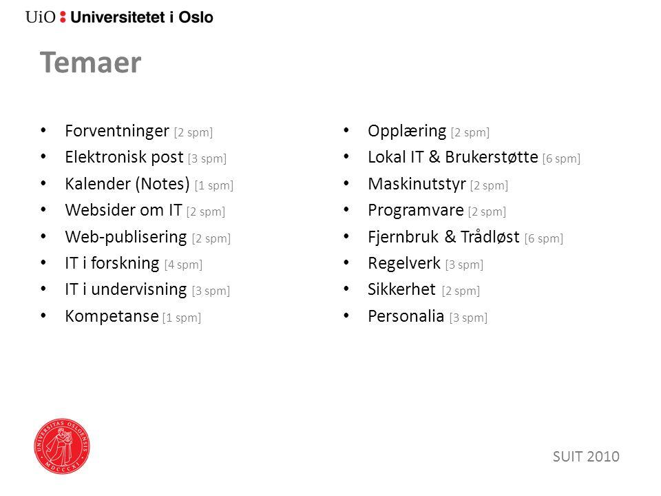 Temaer Forventninger [2 spm] Elektronisk post [3 spm] Kalender (Notes) [1 spm] Websider om IT [2 spm] Web-publisering [2 spm] IT i forskning [4 spm] I