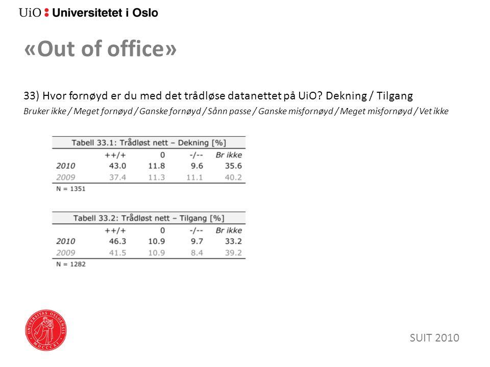 «Out of office» 33) Hvor fornøyd er du med det trådløse datanettet på UiO? Dekning / Tilgang Bruker ikke / Meget fornøyd / Ganske fornøyd / Sånn passe