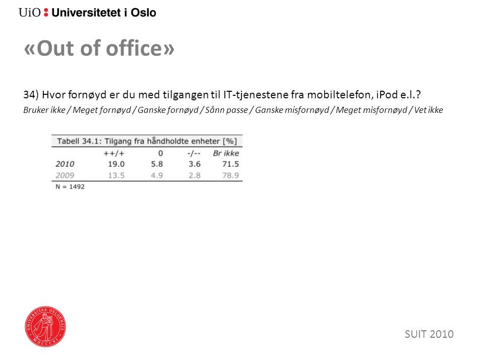 «Out of office» 34) Hvor fornøyd er du med tilgangen til IT-tjenestene fra mobiltelefon, iPod e.l..