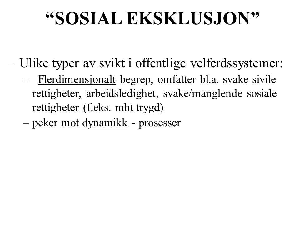 SOSIAL EKSKLUSJON –Ulike typer av svikt i offentlige velferdssystemer: –Flerdimensjonalt begrep, omfatter bl.a.