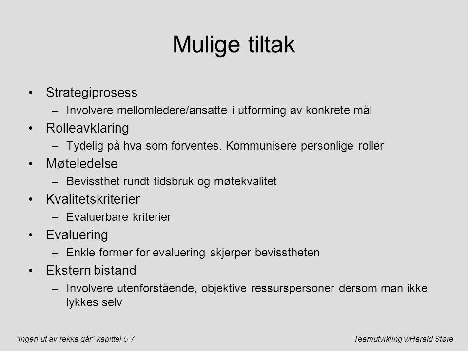 """""""Ingen ut av rekka går"""" kapittel 5-7Teamutvikling v/Harald Støre Mulige tiltak Strategiprosess –Involvere mellomledere/ansatte i utforming av konkrete"""