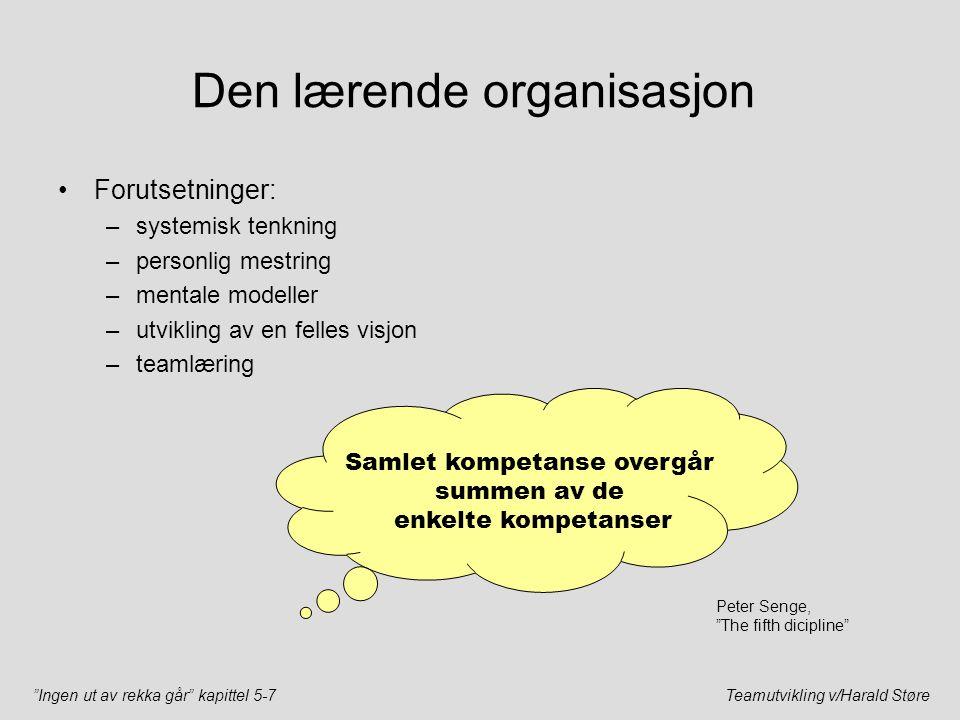 """""""Ingen ut av rekka går"""" kapittel 5-7Teamutvikling v/Harald Støre Den lærende organisasjon Forutsetninger: –systemisk tenkning –personlig mestring –men"""