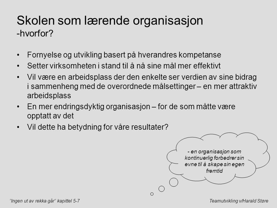"""""""Ingen ut av rekka går"""" kapittel 5-7Teamutvikling v/Harald Støre Skolen som lærende organisasjon -hvorfor? Fornyelse og utvikling basert på hverandres"""