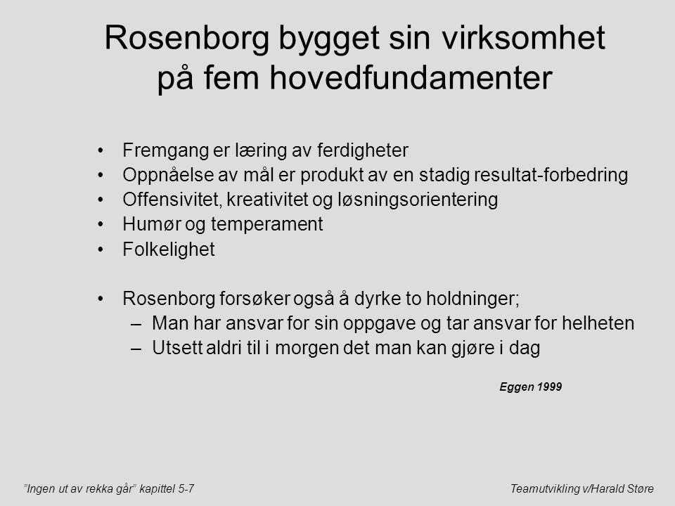 """""""Ingen ut av rekka går"""" kapittel 5-7Teamutvikling v/Harald Støre Rosenborg bygget sin virksomhet på fem hovedfundamenter Fremgang er læring av ferdigh"""