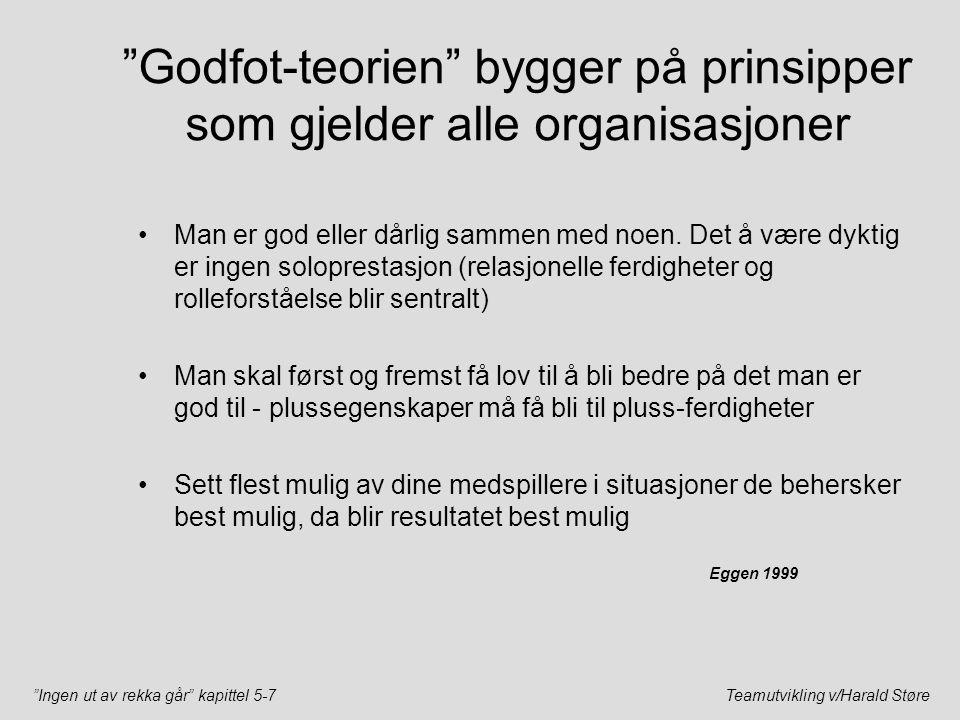 """""""Ingen ut av rekka går"""" kapittel 5-7Teamutvikling v/Harald Støre """"Godfot-teorien"""" bygger på prinsipper som gjelder alle organisasjoner Man er god elle"""