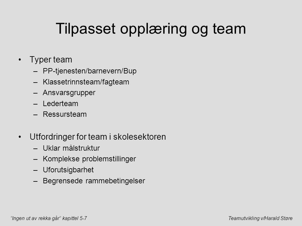 """""""Ingen ut av rekka går"""" kapittel 5-7Teamutvikling v/Harald Støre Tilpasset opplæring og team Typer team –PP-tjenesten/barnevern/Bup –Klassetrinnsteam/"""