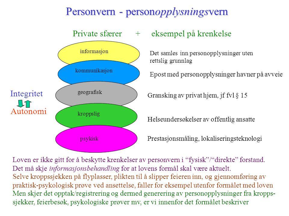 Personvern - personopplysningsvern informasjon Det samles inn personopplysninger uten rettslig grunnlag kommunikasjon Epost med personopplysninger hav