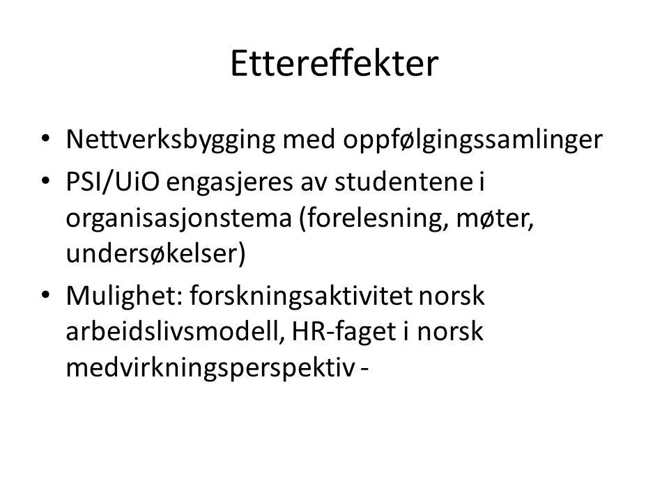 Ettereffekter Nettverksbygging med oppfølgingssamlinger PSI/UiO engasjeres av studentene i organisasjonstema (forelesning, møter, undersøkelser) Mulig