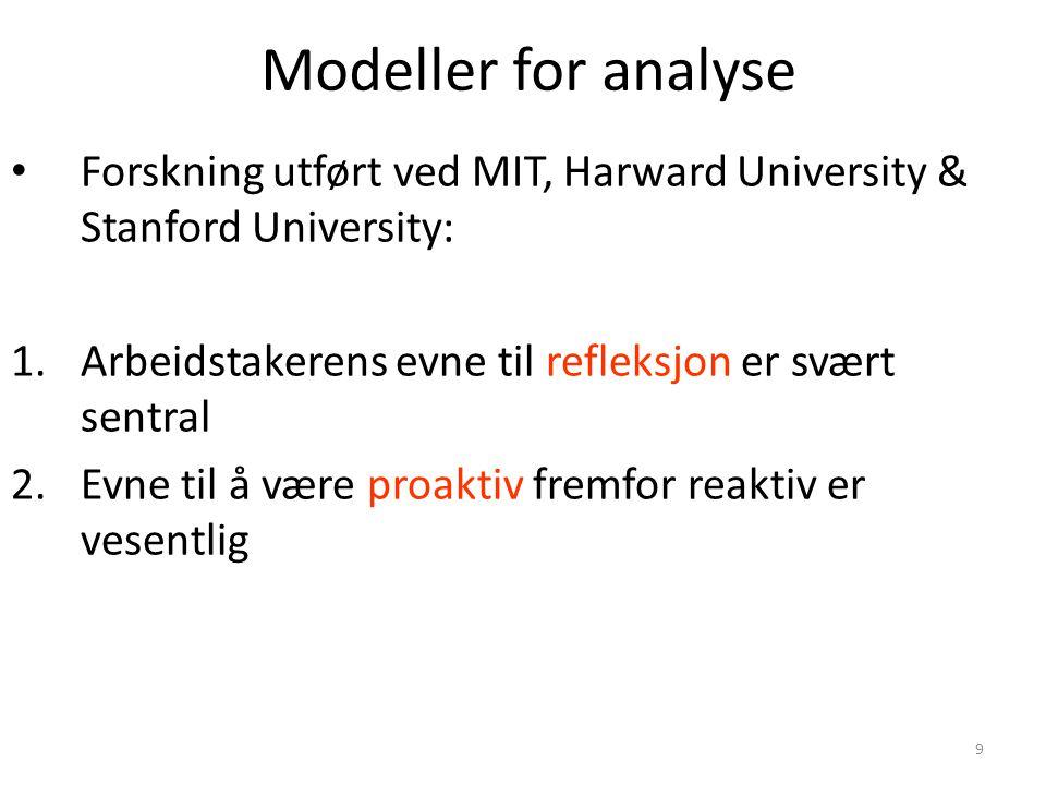 9 Modeller for analyse Forskning utført ved MIT, Harward University & Stanford University: 1.Arbeidstakerens evne til refleksjon er svært sentral 2.Ev