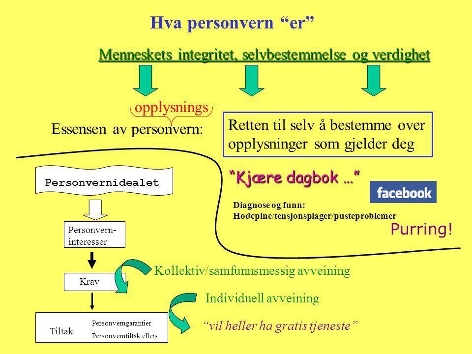Personvern Forelesning til bolk I av Digital forvaltning , DRI 1001 Prof. Dag Wiese Schartum, AFIN