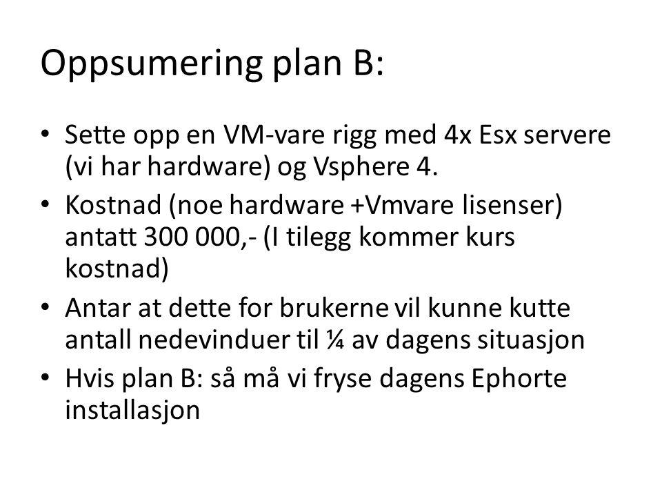 Oppsumering plan B: Sette opp en VM-vare rigg med 4x Esx servere (vi har hardware) og Vsphere 4.