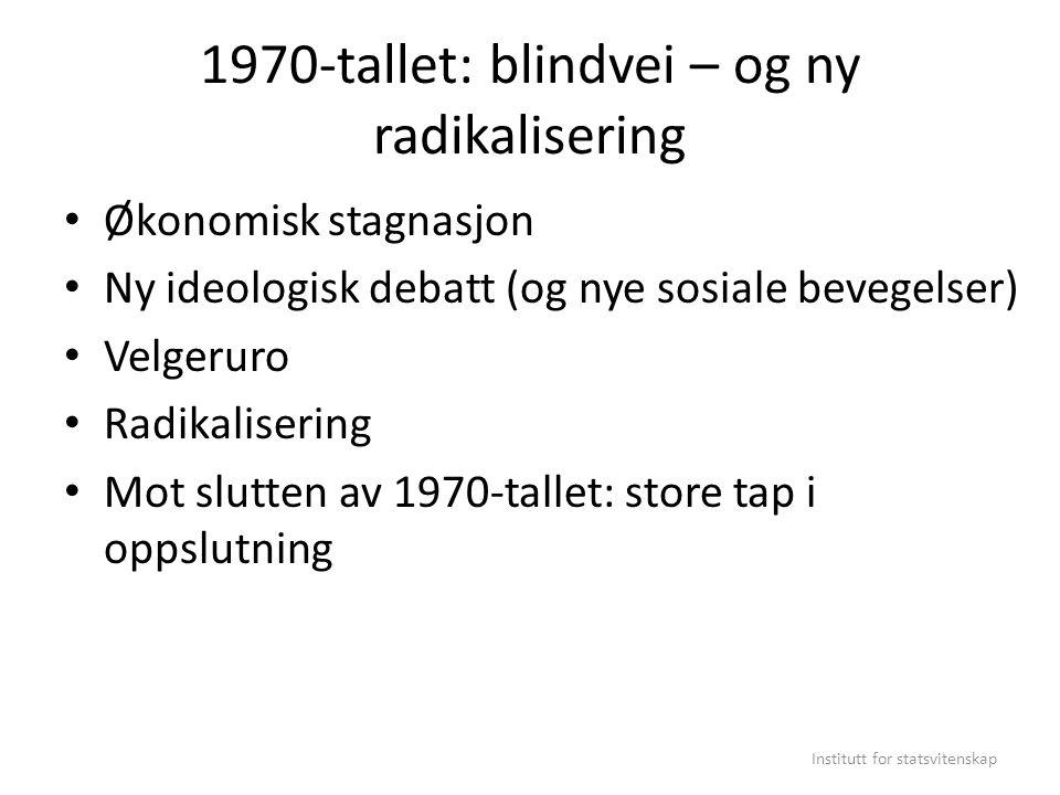 1970-tallet: blindvei – og ny radikalisering Økonomisk stagnasjon Ny ideologisk debatt (og nye sosiale bevegelser) Velgeruro Radikalisering Mot slutte