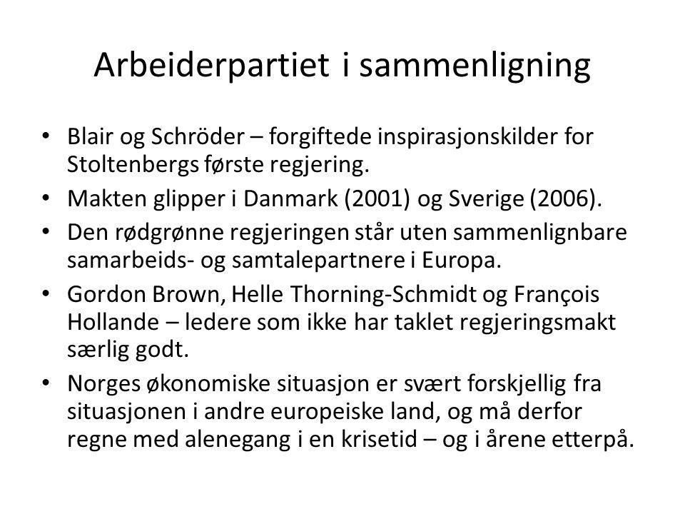 Arbeiderpartiet i sammenligning Blair og Schröder – forgiftede inspirasjonskilder for Stoltenbergs første regjering. Makten glipper i Danmark (2001) o