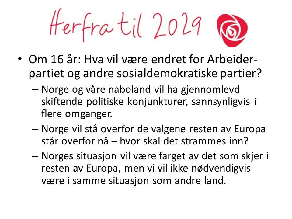 Om 16 år: Hva vil være endret for Arbeider- partiet og andre sosialdemokratiske partier? – Norge og våre naboland vil ha gjennomlevd skiftende politis