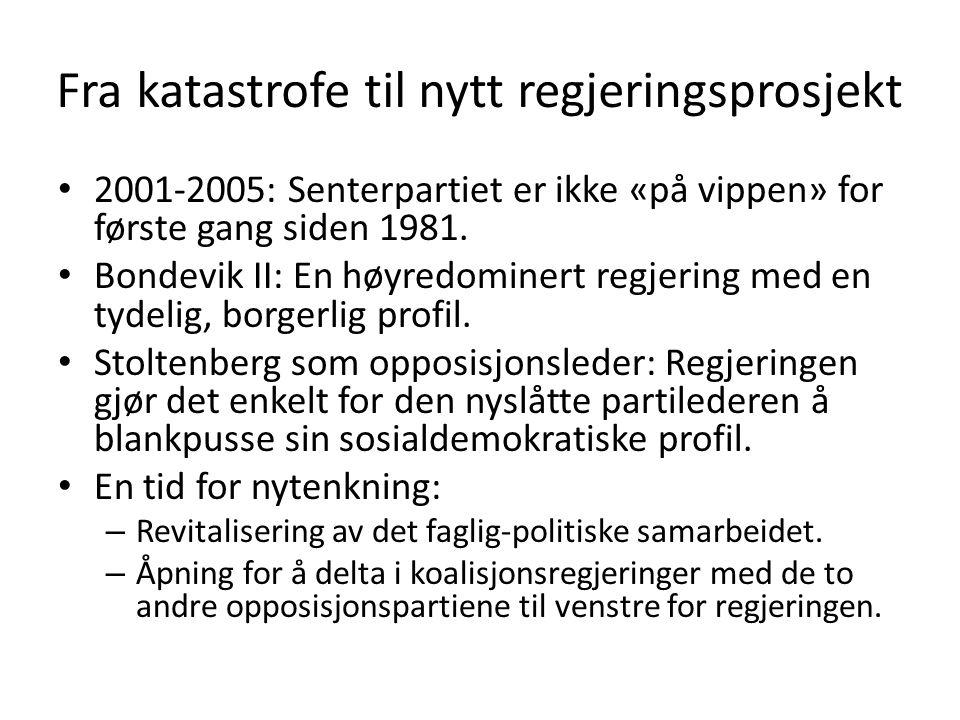 Fra katastrofe til nytt regjeringsprosjekt 2001-2005: Senterpartiet er ikke «på vippen» for første gang siden 1981. Bondevik II: En høyredominert regj
