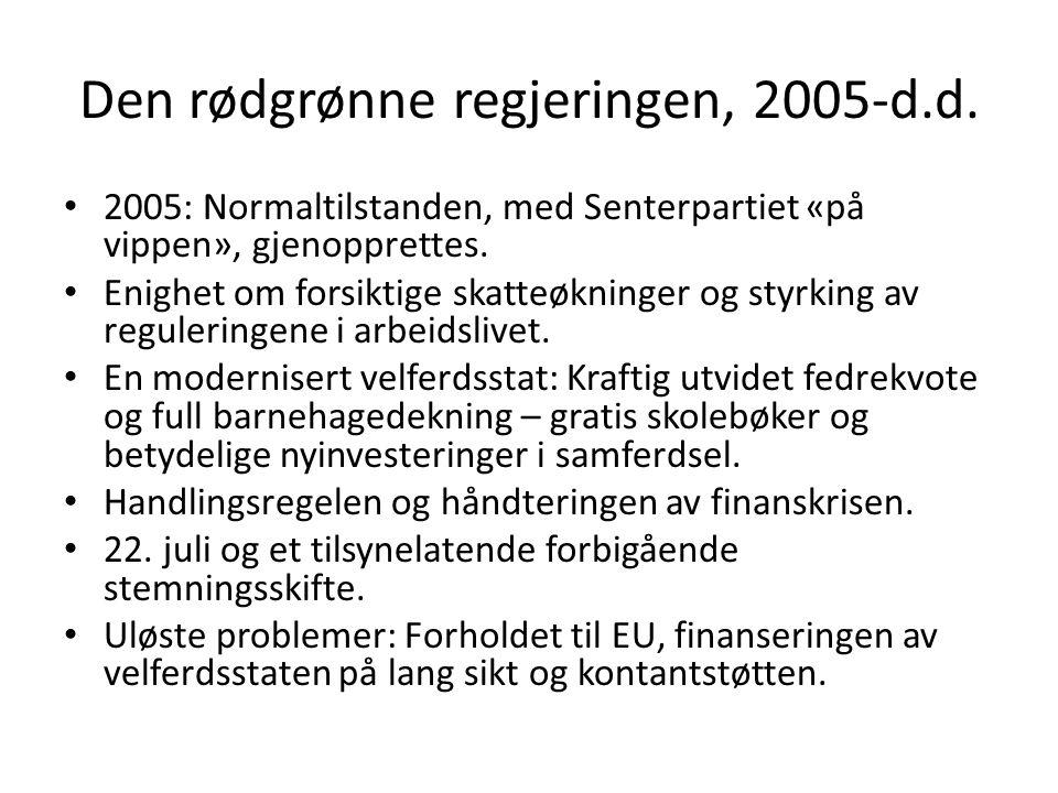 Den rødgrønne regjeringen, 2005-d.d. 2005: Normaltilstanden, med Senterpartiet «på vippen», gjenopprettes. Enighet om forsiktige skatteøkninger og sty
