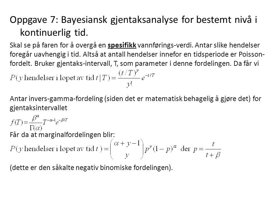 Oppgave 7: Bayesiansk gjentaksanalyse for bestemt nivå i kontinuerlig tid. Skal se på faren for å overgå en spesifikk vannførings-verdi. Antar slike h