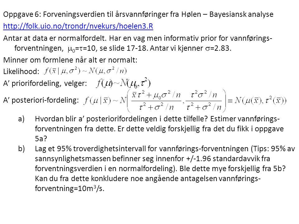 Oppgave 6: Forveningsverdien til årsvannføringer fra Hølen – Bayesiansk analyse http://folk.uio.no/trondr/nvekurs/hoelen3.R Antar at data er normalfordelt.