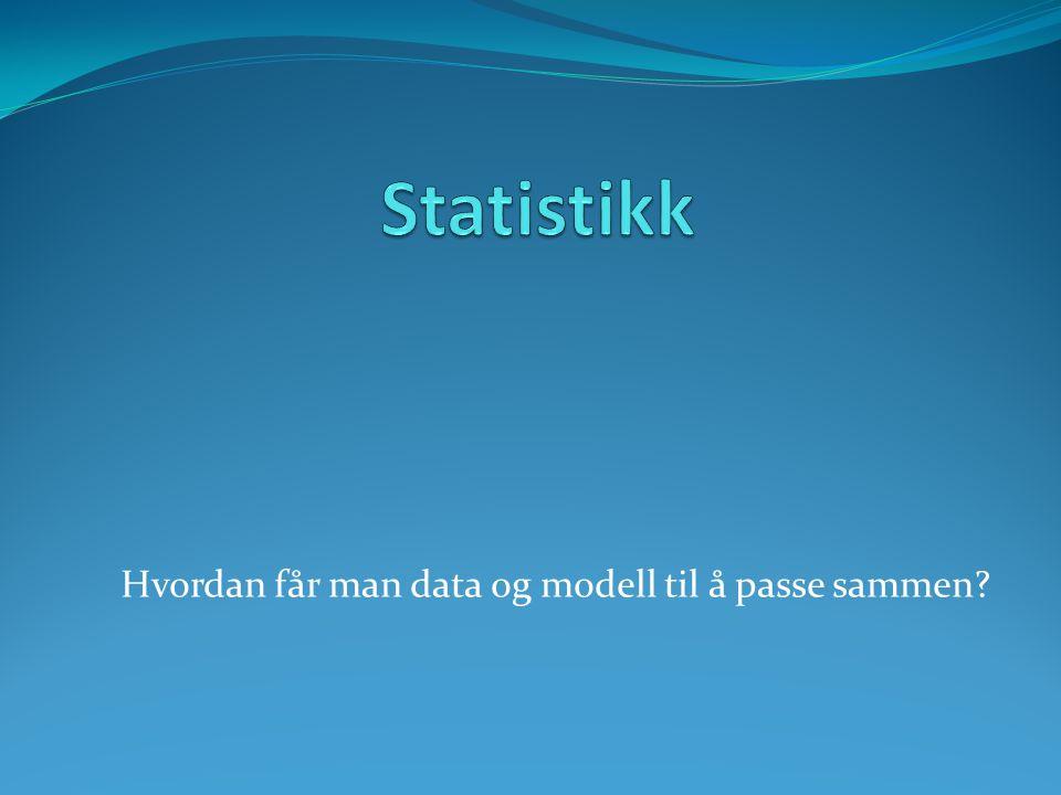 Modellering og Bayesianske nettverk En modell lager en forbindelse mellom parametre og data, ved å spesifisere fordelingen til data gitt parametre.