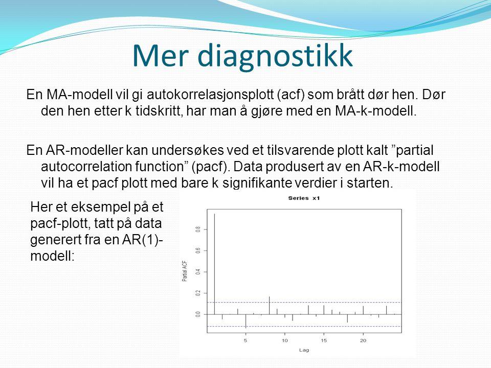 Mer diagnostikk En MA-modell vil gi autokorrelasjonsplott (acf) som brått dør hen.