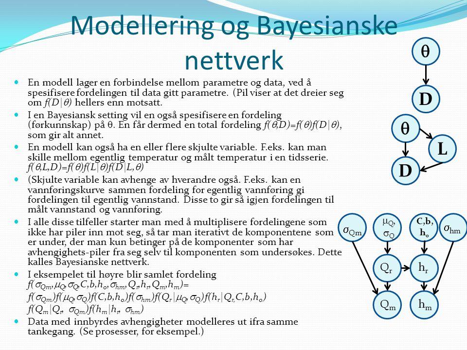 Bayesianske nettverk, modellering og kausalitet Når man modellerer avhengighets-struktur med Bayesianske nettverk er det ofte lønnsomt å spørre seg selv hva som kan påvirke (kausalitet) hva i hvilken rekkefølge når man lager sine sirkler og piler.