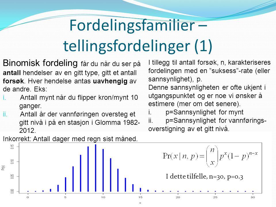 Fordelingsfamilier – tellingsfordelinger (1) Binomisk fordeling får du når du ser på antall hendelser av en gitt type, gitt et antall forsøk. Hver hen