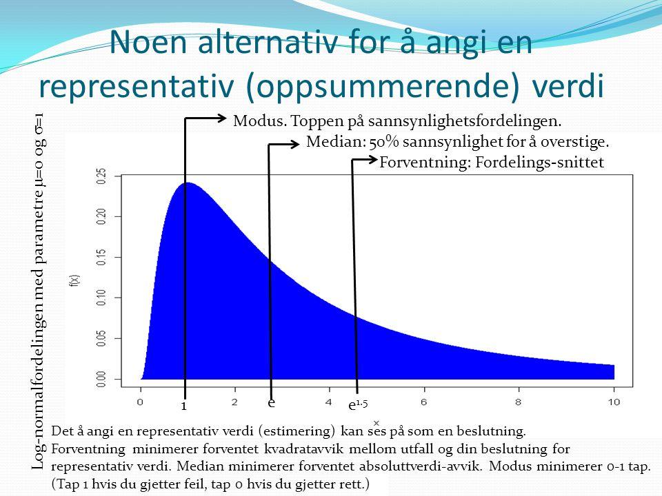 Noen alternativ for å angi en representativ (oppsummerende) verdi Modus. Toppen på sannsynlighetsfordelingen. 1 Median: 50% sannsynlighet for å overst