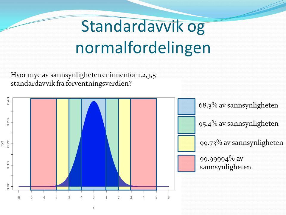 Standardavvik og normalfordelingen 68.3% av sannsynligheten Hvor mye av sannsynligheten er innenfor 1,2,3,5 standardavvik fra forventningsverdien? 95.