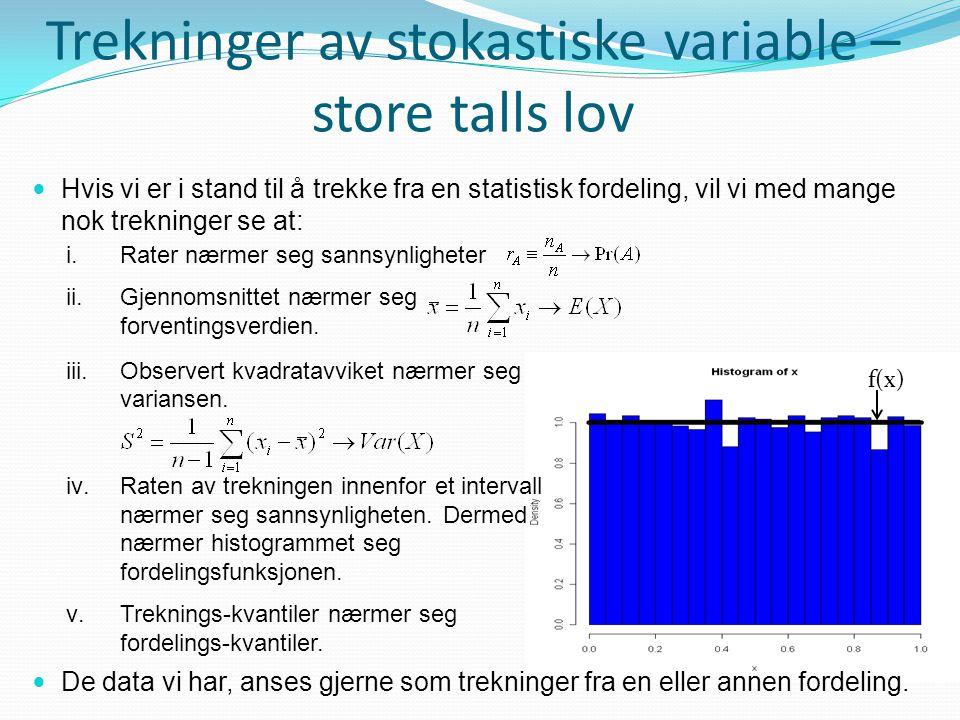 Trekninger av stokastiske variable – store talls lov Hvis vi er i stand til å trekke fra en statistisk fordeling, vil vi med mange nok trekninger se a