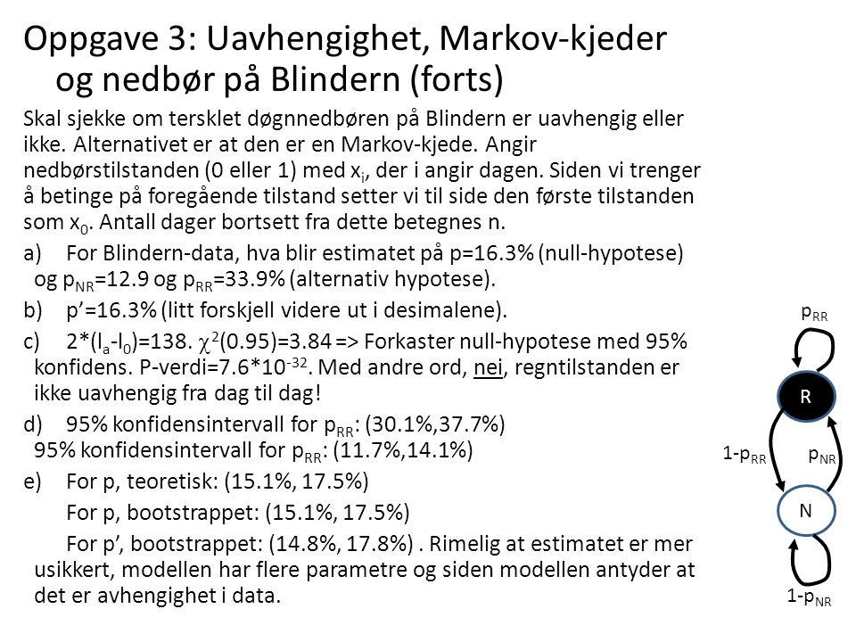 Oppgave 3: Uavhengighet, Markov-kjeder og nedbør på Blindern (forts) Skal sjekke om tersklet døgnnedbøren på Blindern er uavhengig eller ikke. Alterna
