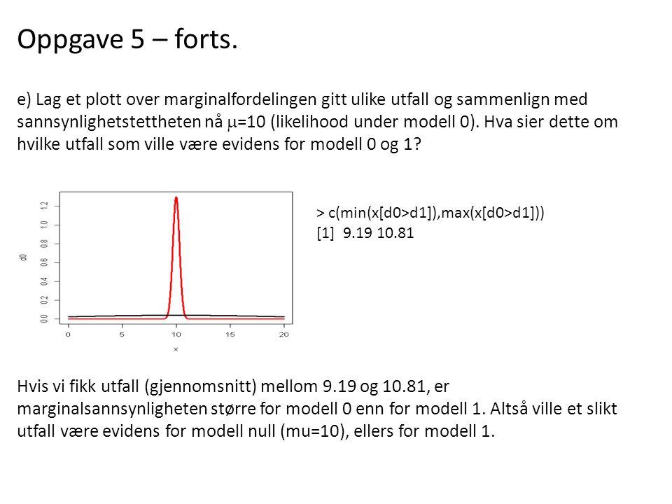 Oppgave 5 – forts. e) Lag et plott over marginalfordelingen gitt ulike utfall og sammenlign med sannsynlighetstettheten nå  =10 (likelihood under mod