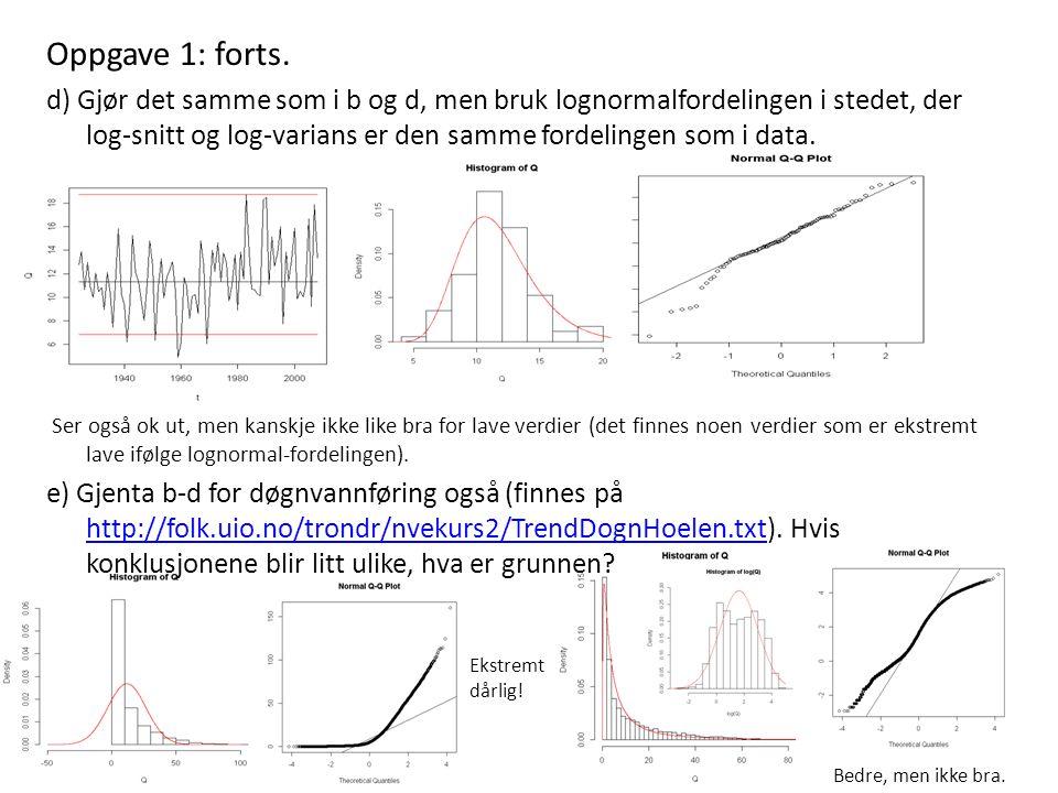 Oppgave 1: forts. d) Gjør det samme som i b og d, men bruk lognormalfordelingen i stedet, der log-snitt og log-varians er den samme fordelingen som i